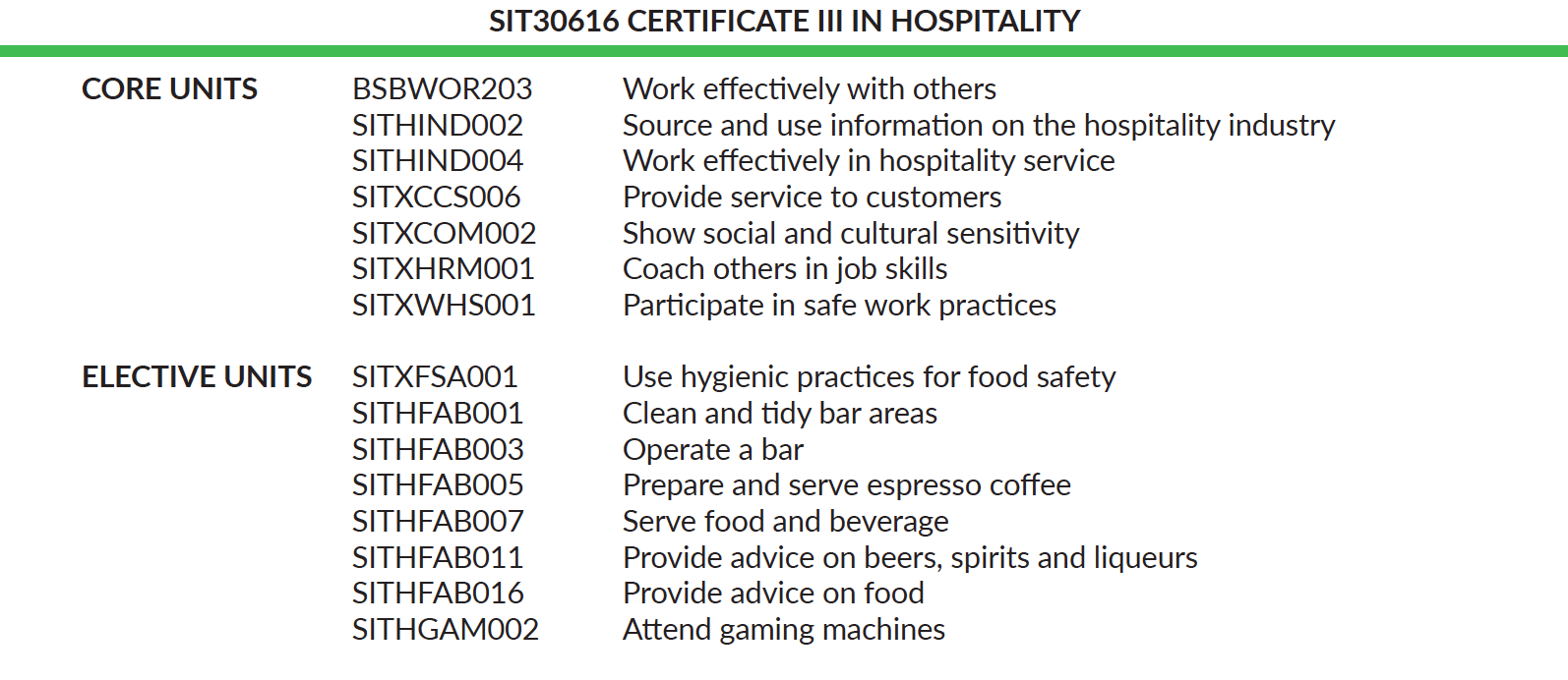 chp school of hospitality full qualifiactions nb you will require a usi to commence enrolment